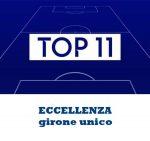 LOGO TOP 11 ECCELLENZA